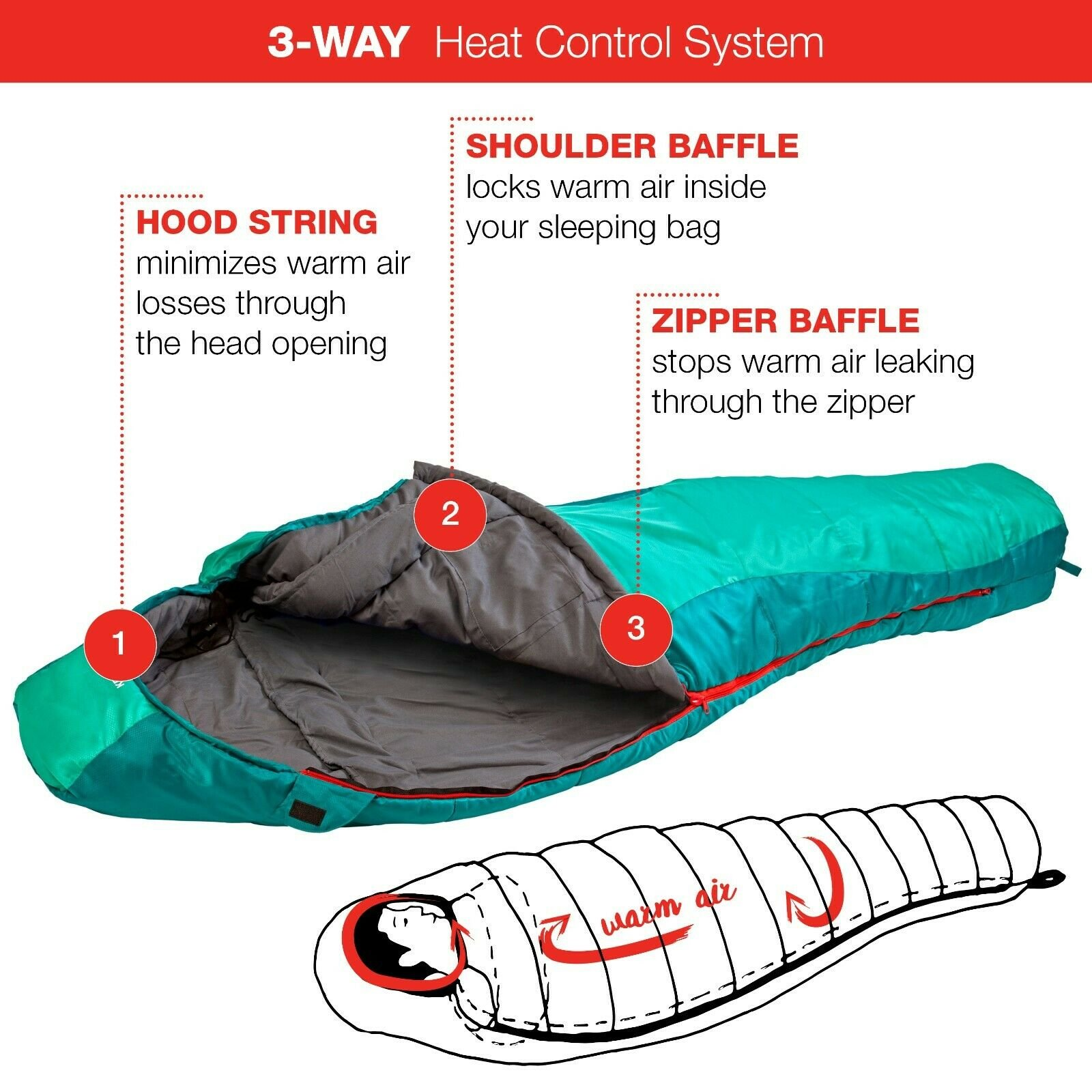 KeenFlex Mummy Sleeping Bag 3 Season Extra Warm Lightweight Compact Waterproof