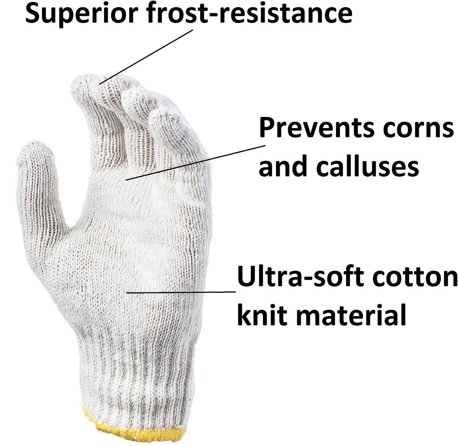 Wholesale price Washable Glove with Elastic Knit Wrist Cotton Polyester Gloves 12 Pack Beige String Knit Gloves 10 Protective Industrial Work Gloves for Men Plain Seamless Workwear Gloves ABC Pack /& Supply